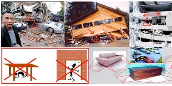 ghid-ce-faci-in-caz-de-cutremur-triunghiul-vietii-tactici-tehnica-supravietuire-cutremure-dezastre-naturale-sfaturi-in-casa-la-bloc-beton-lemn-spatii-zone-sigure-plafon